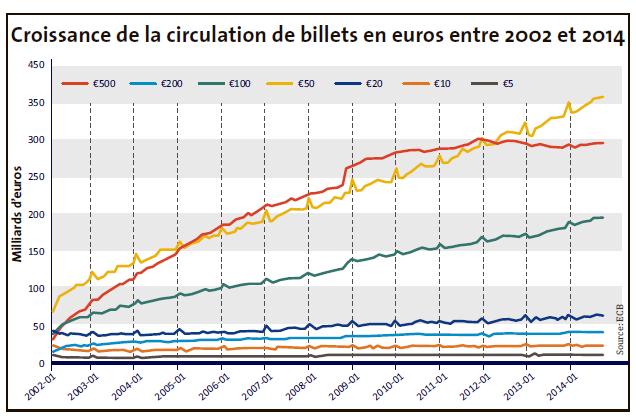 passage argent liquide suisse france