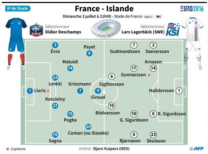 Euro 2016] France-Islande : les Bleus ont un volcan à éteindre !