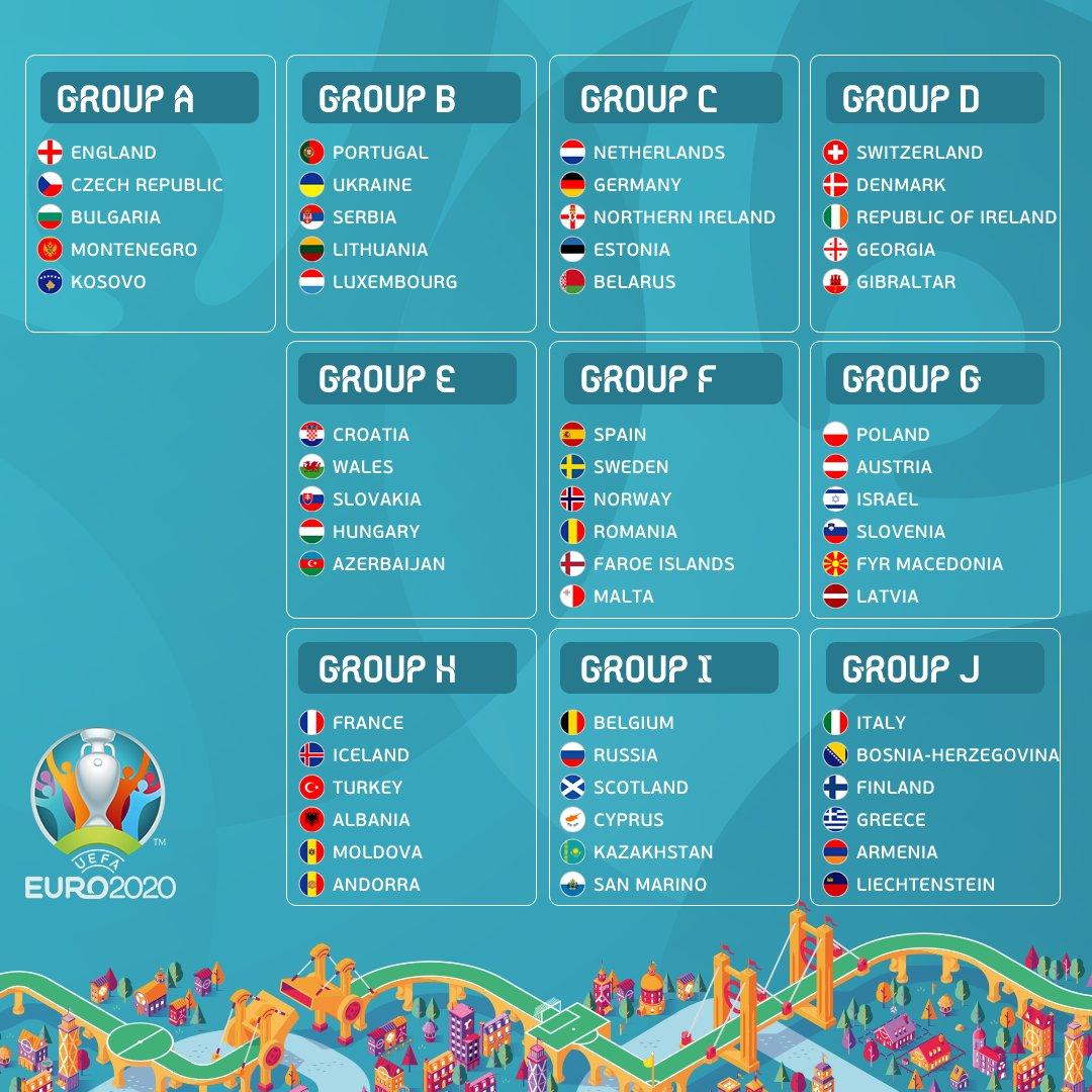 France Portugal Euro 2020 Calendrier.Euro 2020 Le Luxembourg Dans Le Groupe Du Portugal Le