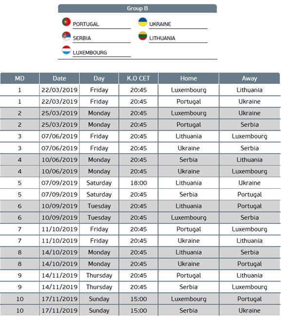 Euro 2020 Calendrier.Euro 2020 Qualifications Le Luxembourg Finira Le 17